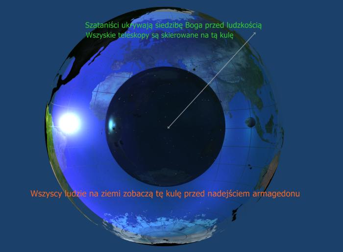 Joko ziemia 4 linia karmana zgrupowany h